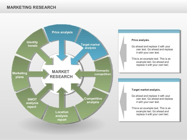 marketing research process diagrams   marketing research