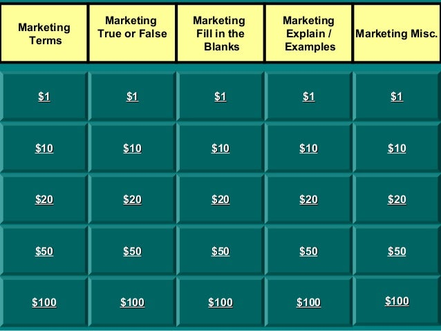Marketing review chp30-5