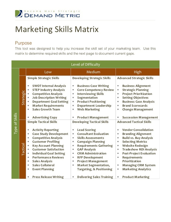 Marketing Skills Assessment Matrix Template Pictures To