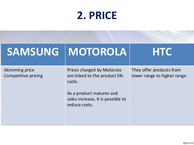 evaluate samsung product portfolio strategy Through a diversified product portfolio under the samsung galaxy brand, samsung has developed and implemented a product-oriented marketing strategy that acknowledges the existence of various segments within a particular market.