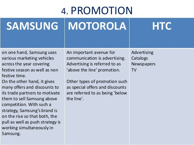 bussiness strategy about samsung With so many products available, it seems that samsung is just taking a spray and pray approach to its product strategy but there are actually a number of reasons why samsung wants, and is able, to ship such a huge range of mobile devices.