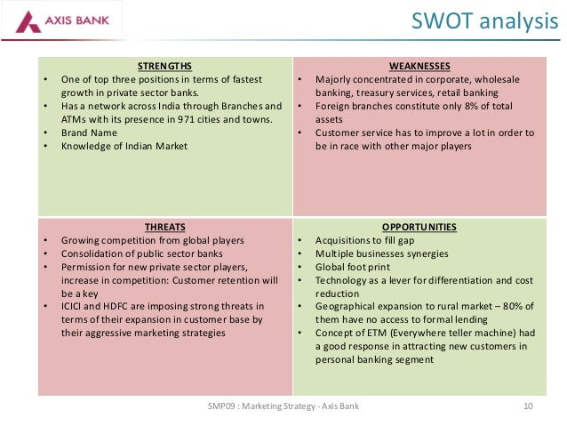 swot analysis of bank of baroda Get this from a library bank of baroda swot analysis.