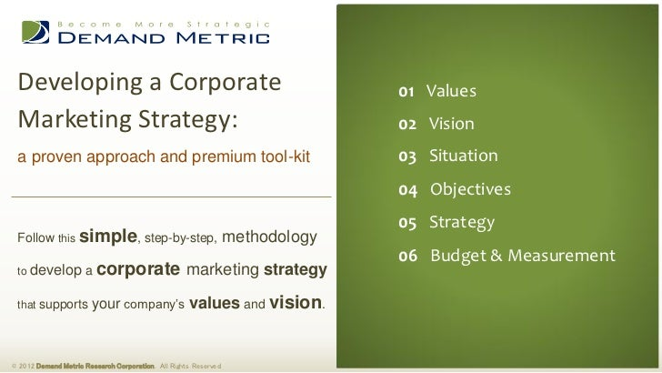 Developing a Corporate                                                         01 Executive Summary                       ...