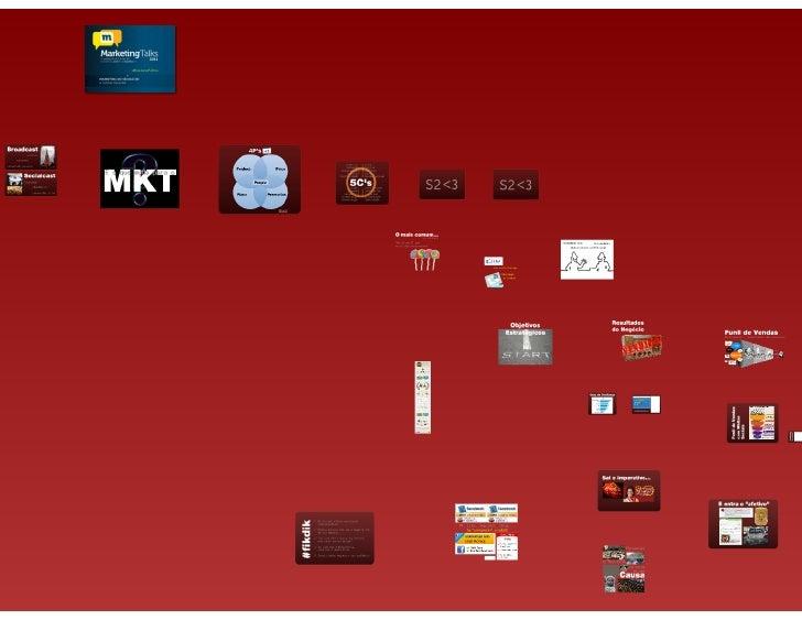 Marketing Talks - Marketing Digital (Luciano Palma) ADVP/Sinapro-PA