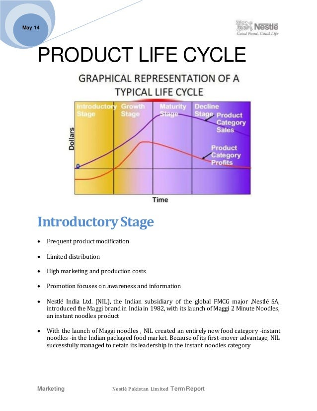 organic food product life cycle introductory stage