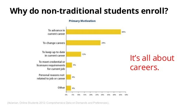 "the non traditional student Adult students have been a growing presence on college campuses during recent decades and there are numerous indicators that these students, often referred to as ""nontraditional,"" constitute a significant proportion of the undergraduate student body."