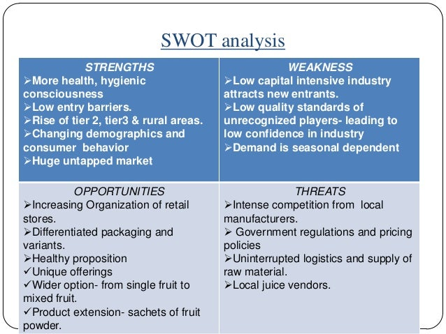 SWOT ANALYSIS OF REAL JUICE