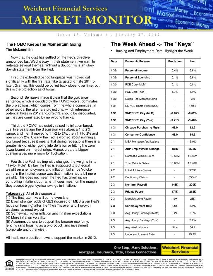 Market Monitor January 27, 2012
