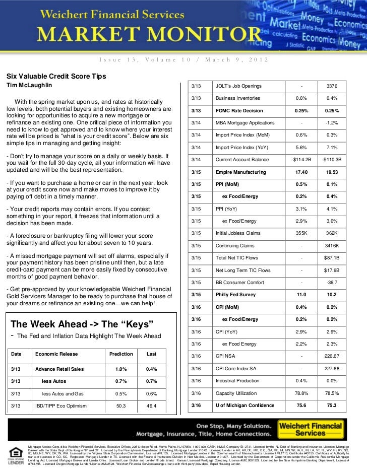 Market Monitor March 9, 2012