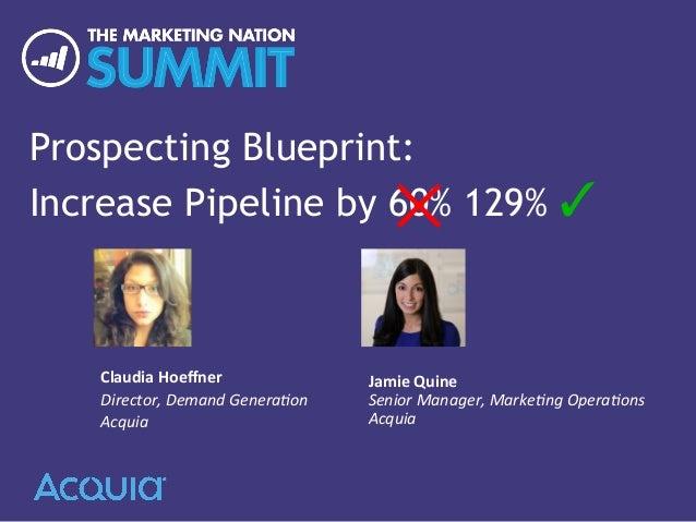 Prospecting Blueprint: Increase Pipeline by 60% 129% ✓ Claudia  Hoeffner   Director,  Demand  Genera/on   Acquia...