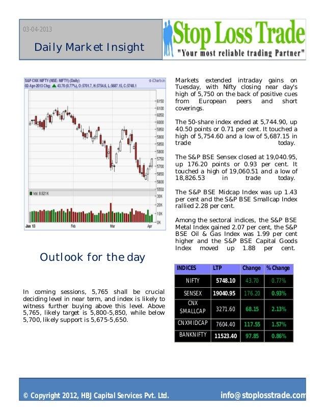 Market outlook stoplosstrade 03 apr 2013