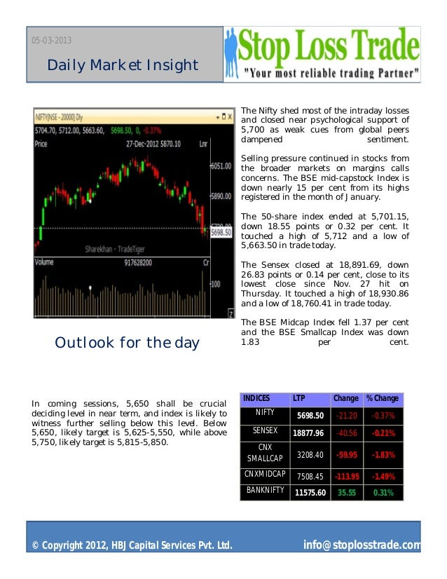 Market outlook stoplosstrade 05 mar 2013