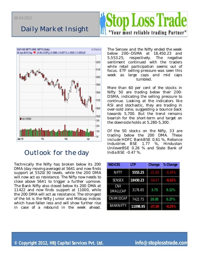 Market outlook stoplosstrade 08 apr 2013