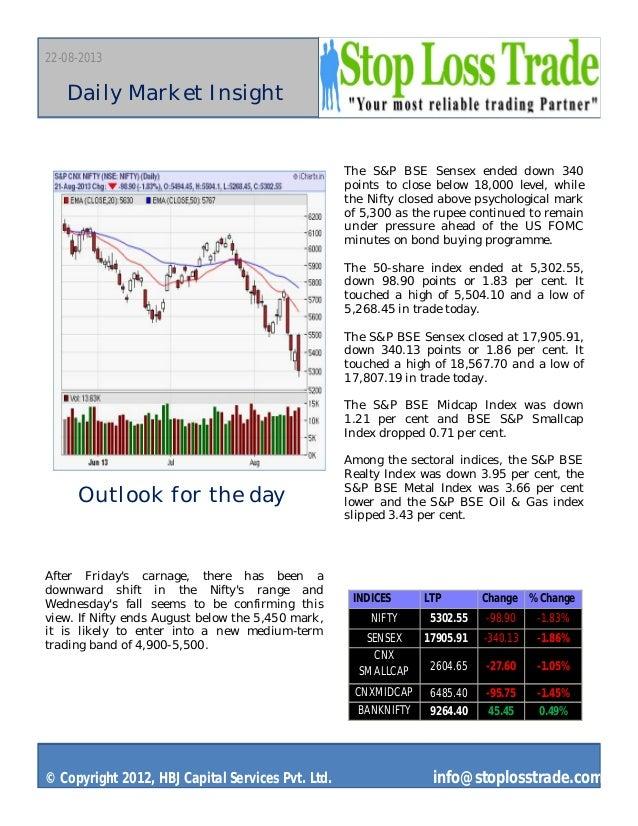 22-08-2013 © Copyright 2012, HBJ Capital Services Pvt. Ltd. info@stoplosstrade.com Daily Market Insight Outlook for the da...