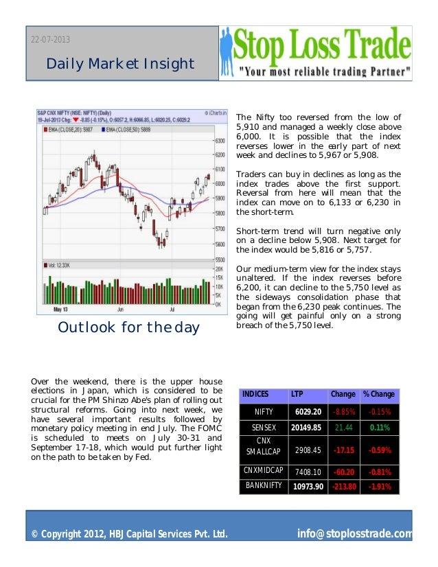 22-07-2013 © Copyright 2012, HBJ Capital Services Pvt. Ltd. info@stoplosstrade.com Daily Market Insight Outlook for the da...