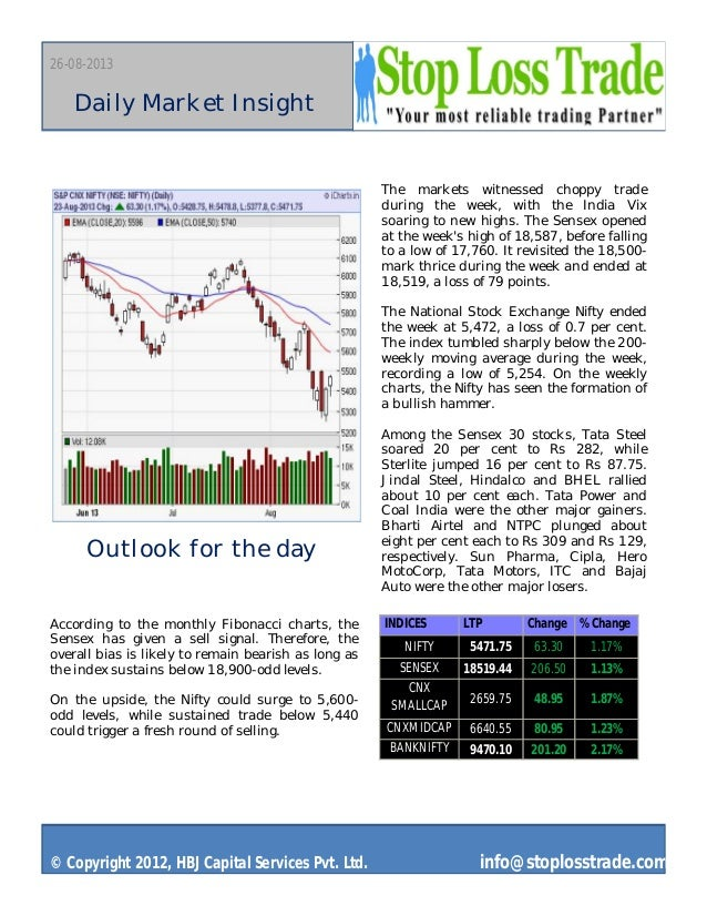 26-08-2013 © Copyright 2012, HBJ Capital Services Pvt. Ltd. info@stoplosstrade.com Daily Market Insight Outlook for the da...