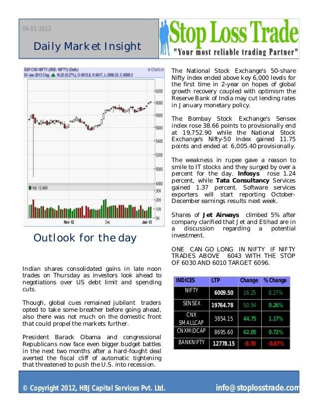 Market outlook  stoplosstrade 4 th jan 2013