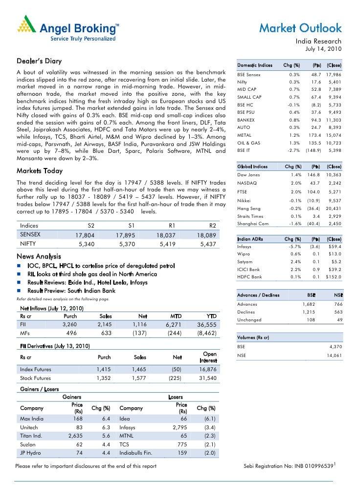 Market Outlook- July 14,2010