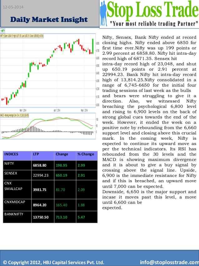 Market outlook report 12th may 2014