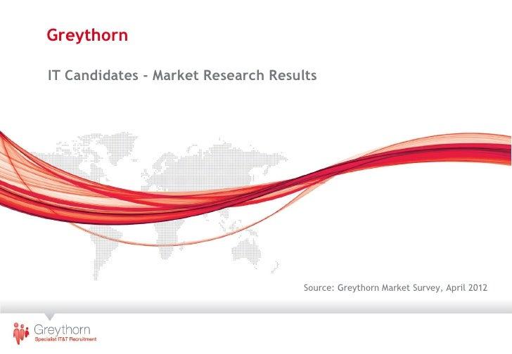 GreythornIT Candidates - Market Research Results                                     Source: Greythorn Market Survey, Apri...