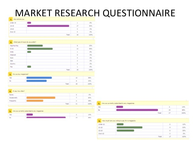 Marketresearchanalysis 120109025816-phpapp01