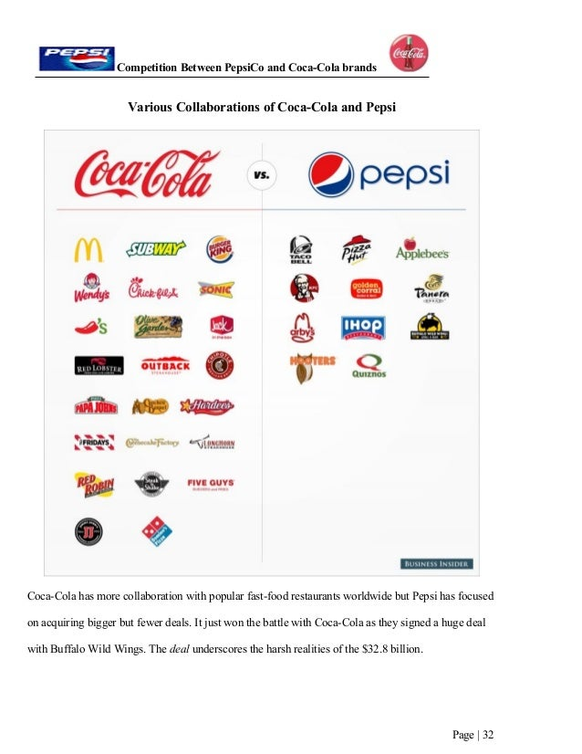 comparison between pepsi coca cola Coke and pepsi are the two leading brands of beverages that may be classified as soda, pop or soft drinks coke's original name was coca-cola and pepsi's was pepsi-cola.