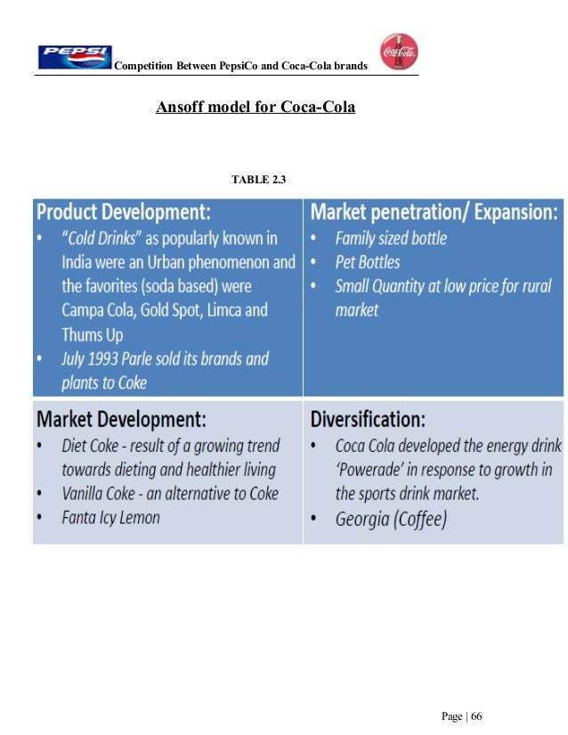 bcg matrix of coca cola essays Bcg matrix of coc-cola, india - free download as word doc (doc), pdf file (pdf), text file (txt) or read online for free.