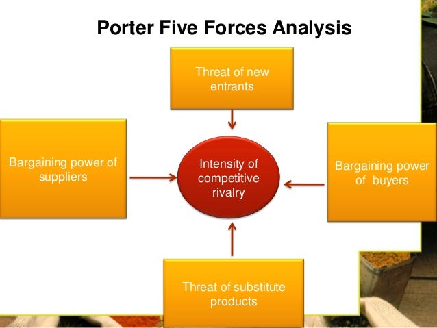 airbnb porter five forces analysis Porter five forces analysis 1500 words | 6 pages porter five forces analysis from wikipedia, the free encyclopedia a graphical representation of porter's five forces porter five forces analysis is a framework for industry.