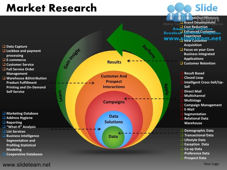 Market Research                                             Operational Efficiency                                       ...