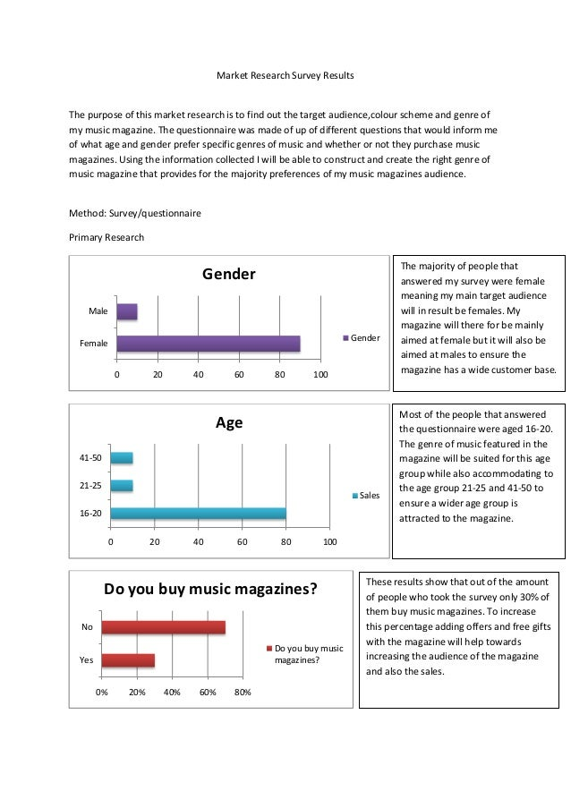 Market Research Survey Results  The purpose of this market research is to find out the target audience,colour scheme and g...
