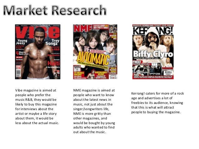 Market research with contents page and article
