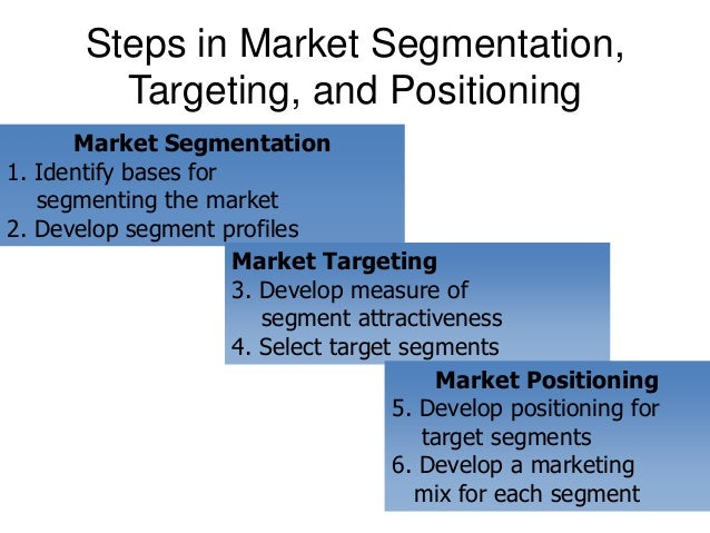 market segmentation positioning and target market of red bull Red bull's targeted approach to marketing red bull used collegiate brand managers to promote the drink via free samples handed out at student parties.