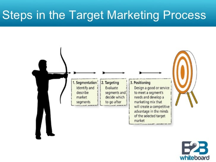 target markets essay Read this essay on target market paper come browse our large digital warehouse of free sample essays get the knowledge you need in order to pass your.