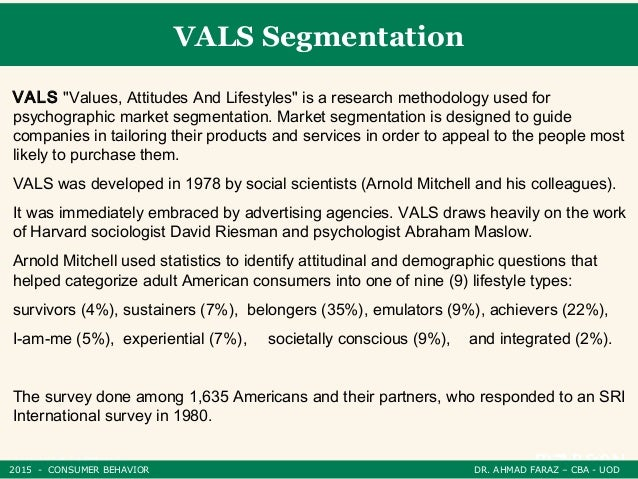 """how the demographic and psychographic segmentation work marketing essay Roy morgan values segments – devised by michele levine of roy morgan research and colin benjamin of the horizons network, are presented as """"an innovative system of market segmentation that goes beyond demographics and psychographics to explore the values, mindsets and attitudes that motivate consumer behaviour."""