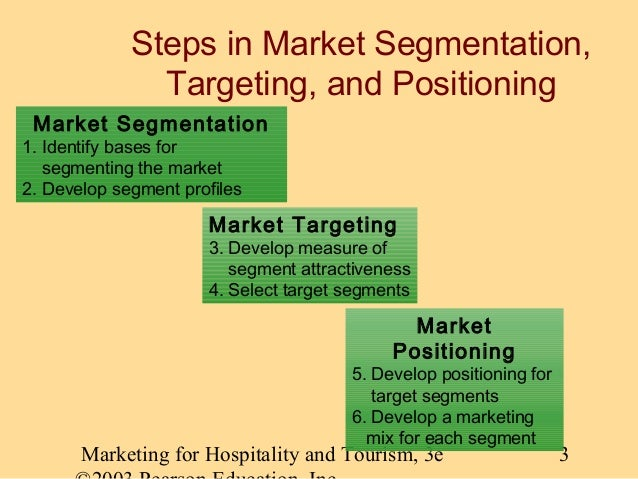 market segmentation and product positioning crocs Case experienced directly by the author: crocs inc  example, a relatively strong  product differentiation, a good marketing strategy and a good network of   segment and formulation of a business strategy and broad action program.