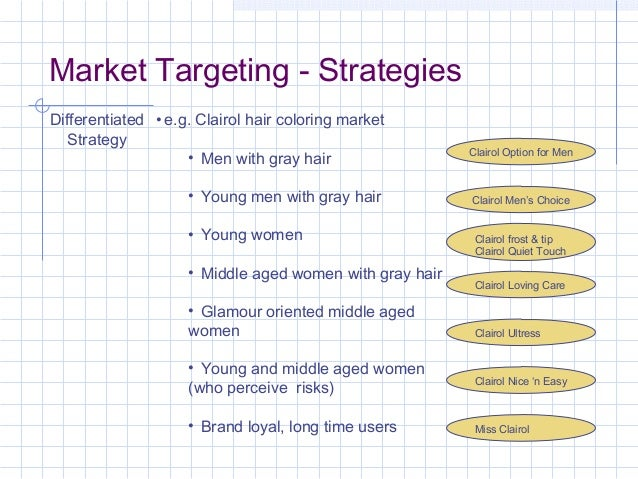 marriott hotels marketing segmentation targeting and positioning Segmentation, targeting and positioning (stp) model, an approach that you can use to identify your most valuable market segments, and then sell to them successfully with carefully targeted products and marketing.