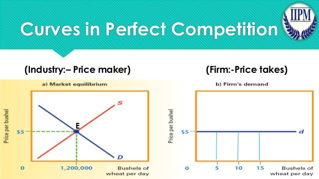 five basic market structures in mikroeconomics Summary the analysis of market structures is of great importance when studying microeconomics how the market will behave, depending on the number of buyers or sellers, its dimensions, the existence of entry and exit barriers, etc will determine how an equilibrium is reached.