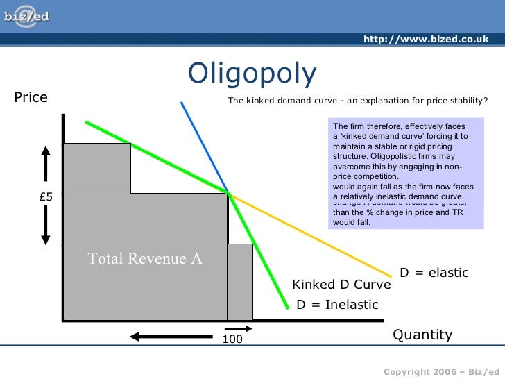 saucer shaped demand curve The minimum efficient scale: anote on terminology   shaped or saucer-shaped,  demand curve and the lonlr-run average eost fıınction of the firm.