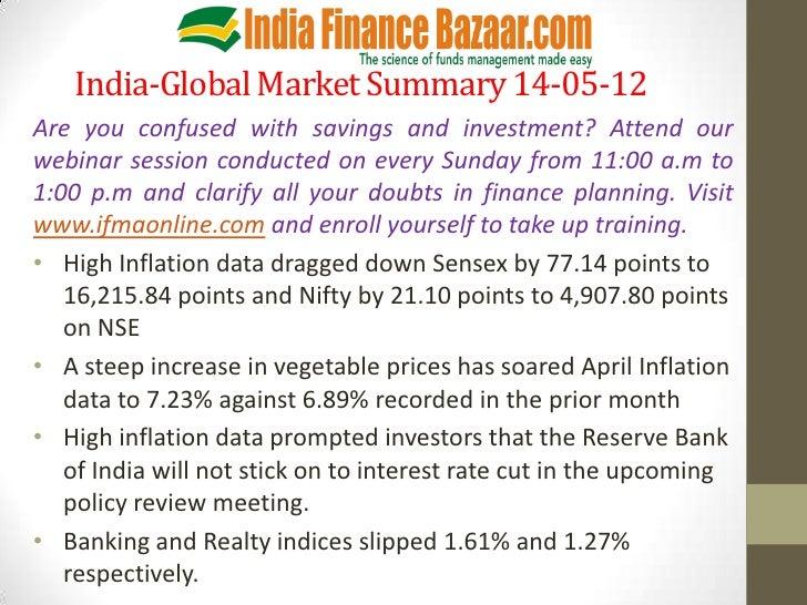 Market summary.pptx  14-05-12