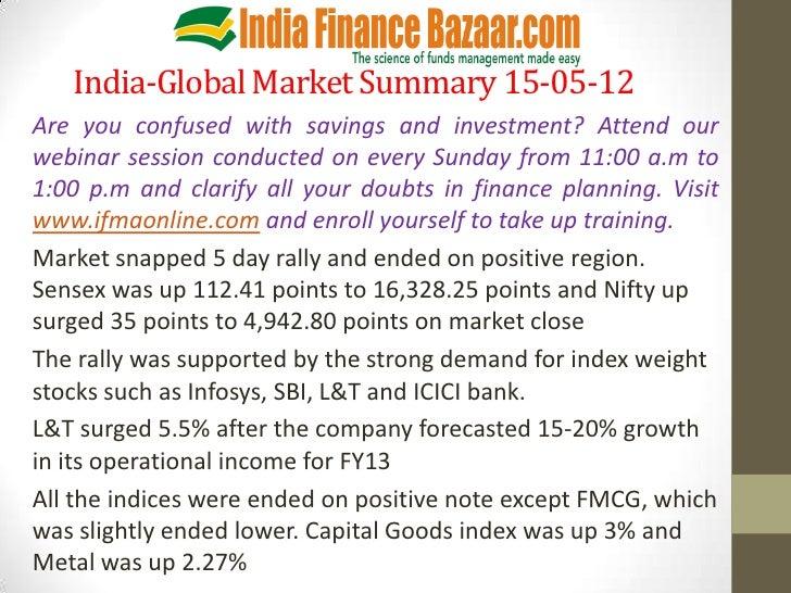 Market summary.pptx  15-05-12
