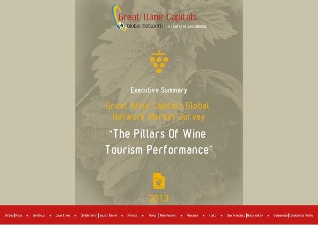 "GWC 2013 Wine Tourism Market Survey ""The Pillars of Wine Tourism Performance"""