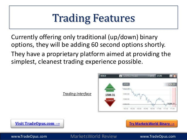 Binary options live signals service