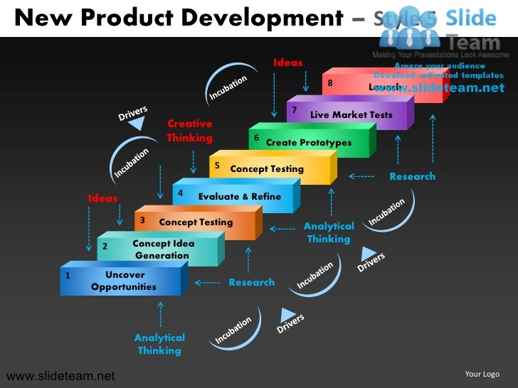 Market testing launch concept generation new product development style design 5 powerpoint presentation templates.