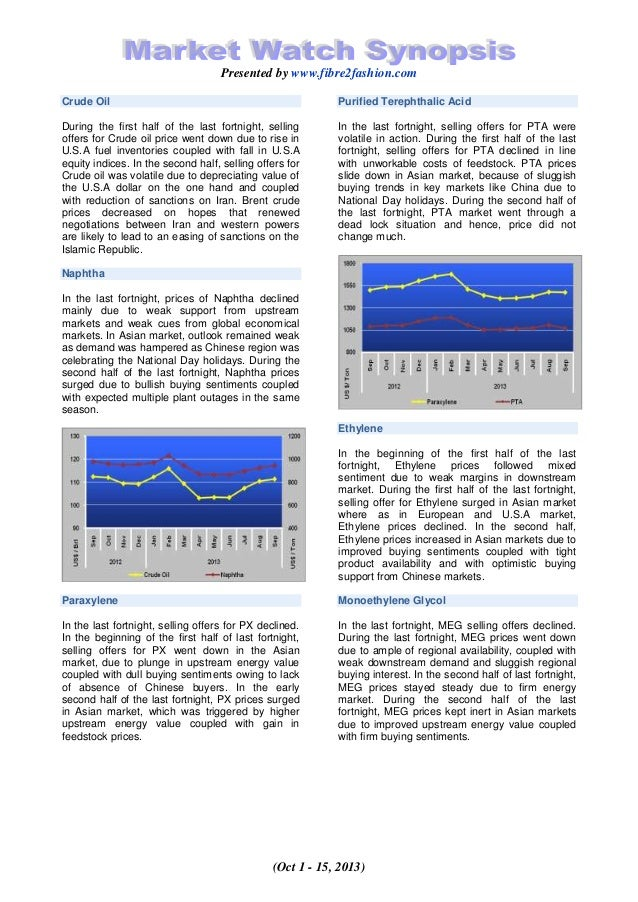 Market Watch Synopsis Oct 17_2013