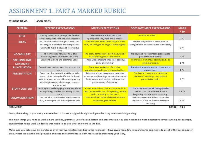 research essay marking rubric