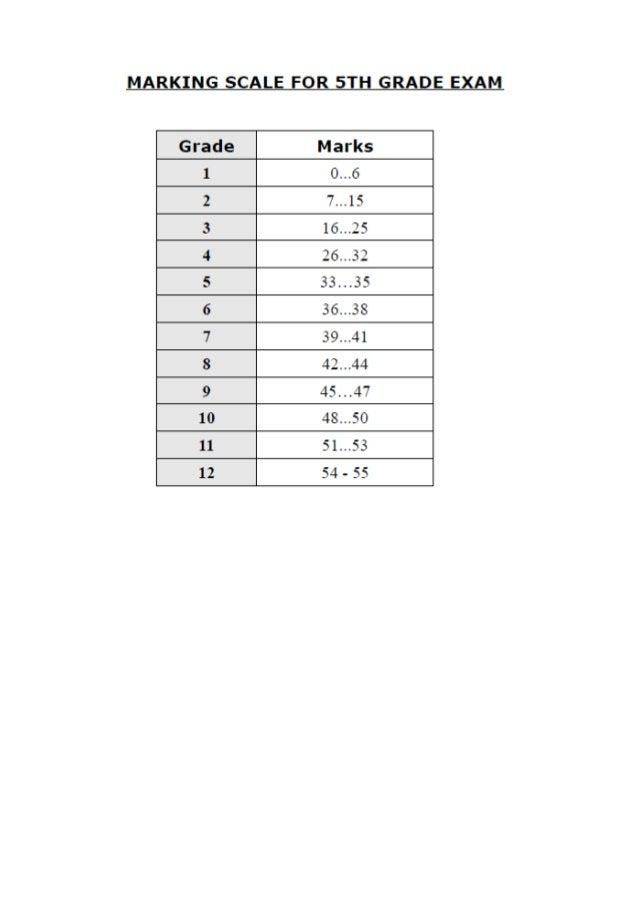 Marking scale adelanto 5to 2013
