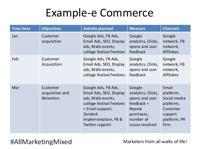 ... commerce time lines objectives activity planned measure channels