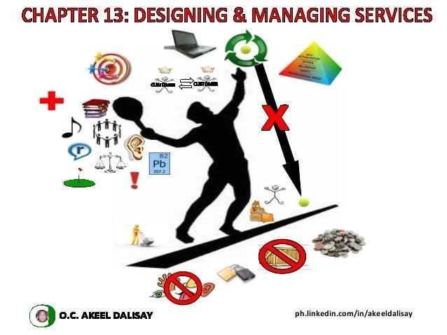 MARKMA Chapter 13 Visual Model (FINAL)