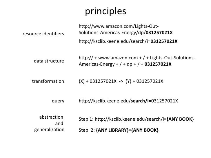principles<br />http://www.amazon.com/Lights-Out-Solutions-Americas-Energy/dp/031257021X<br />resource identifiers<br />ht...