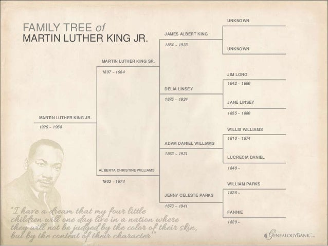UNKNOWN  FAMILY TREE of MARTIN LUTHER KING JR.  JAMES ALBERT KING 1864 ~ 1933 UNKNOWN  MARTIN LUTHER KING SR. 1897 ~ 1984 ...